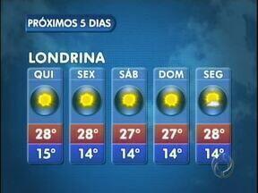 O sol vai continuar brilhando em Londrina - A meteorologia não prevê chuva para a cidade até o fim de semana. A quinta-feira vai ser de sol quente e temperatura máxima de 28 gráus.