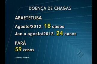 Abaetetuba lidera os casos de doença de Chagas no Pará - A doença é transmitida principalmente por alimentos contaminados.