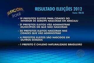 Prefeitos eleitos nasceram em cidades diferentes da que vão administrar, em SE - Um dos prefeitos que vai administrar prefeitura de um município sergipano é estrangeiro.