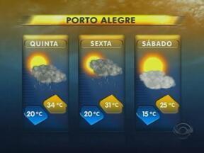Pode chover em Porto Alegre nesta quinta-feira - Previsão é de pancadas isoladas.