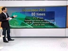 Copa do Brasil começa nesta quarta (3) - Começa nesta quarta-feira (3) a Copa do Brasil, que conta com a participação de clubes de todos os estados e do Distrito Federal. São 80 times participando nas duas primeiras fases.