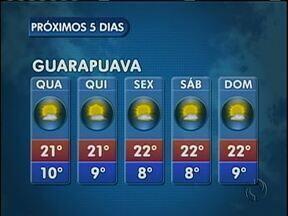 Terça-feira será de sol na região - As temperaturas continuam amenas mas não há previsão de chuva.