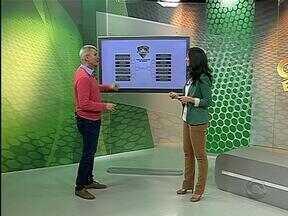 Maurício Saraiva fala de adversários da dupla Gre-Nal na Copa do Brasil - Favoritismo está com os times gaúchos.