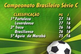 Veja como está a classificação da Série C e os jogos do fim de semana pelo grupo A - Confira a tabela.