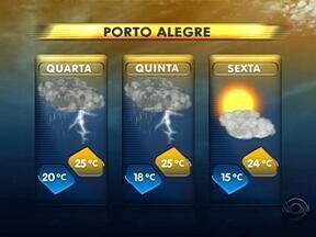 Tempo: chuva forte virá entre a tarde e a noite desta quarta-feira - Tempo seco volta na sexta-feira.