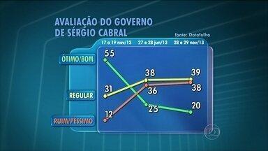 Datafolha divulga nova pesquisa de avaliação do governo Sérgio Cabral - De acordo com o levantamento, o governo teve a pior aprovação em quase sete anos, desde que Sérgio Cabral assumiu o cargo. A margem de erro é de três pontos percentuais, para mais ou para menos.