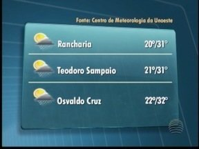 Previsão é de calor para o Oeste Paulista - Tempo deve permanecer aberto em algumas cidades.