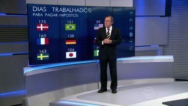 Carlos Alberto Sardenberg explica relação imposto x dias de trabalho dos brasileiros - Dentre os países emergentes, o Brasil é recordista em arrecadação. Ele mostram também, quantos dias de trabalho são necessários em outros países para pagamentos de impostos.
