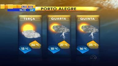 Tempo: previsão de tempo seco em Porto Alegre nesta terça (15). - Máxima na capital deve ser de 26 graus nesta terça-feira (15).