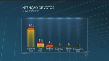 Pesquisa mostra intenção de voto para Governador de São Paulo - Margem de erro é de três pontos percentuais para mais ou para menos