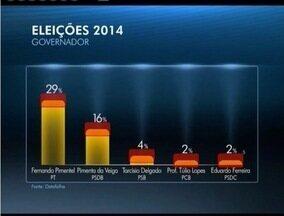 Datafolha divulga primeira pesquisa da disputa ao Governdo de Minas - Margem de erro da pesquisa varia em quatro pontos percentuais.