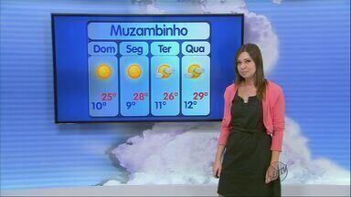 Confira a previsão do tempo para este domingo (24) no Sul de Minas - Confira a previsão do tempo para este domingo (24) no Sul de Minas