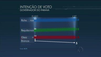 Veja os números da nova pesquisa de intenção de voto para governador - O Ibope também fez três simulações de segundo turno