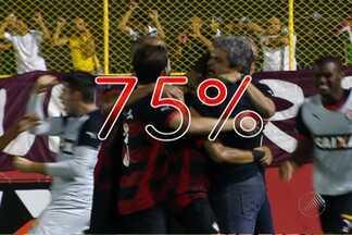 Atletas do Vitória estão focados em manter a boa campanha do segundo turno do Brasileirão - Confira as notícias do rubro-negro baiano.