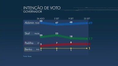 Pesquisa Ibope aponta as intenções de voto para o governo de São Paulo - Levantamento foi feito a pedido da TV Globo.