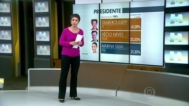 Dilma e Aécio começam a campanha para o segundo turno das eleições - A expectativa é para saber quem receberá o apoio de Marina Silva. Dilma Rousseff se reuniu na manhã desta segunda (6) com coordenadores de campanha no Palácio da Alvorada. Aécio Neves comemorou o crescimento na reta final do primeiro turno.