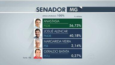 Anastasia (PSDB) vence disputa pelo Senado em Minas - Ele teve mais de 5 milhões de voto no estado.