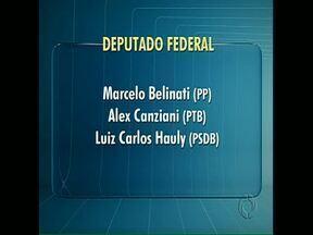 Londrina elegeu três representantes na Câmara Federal e apenas um na Assembleia - Tercílio Turini, do PPS, foi o único representante de Londrina a conseguir uma vaga na Assembleia Legislativa. Os sete vereadores que se candidataram também não conseguiram se eleger.