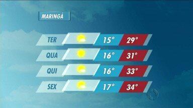A semana deve ser ensolarada em Maringá - As temperaturas sobem até o fim de semana