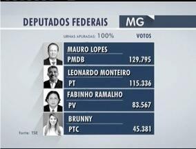 Confira a lista dos candidatos do Leste e nordeste de Minas eleitos nestas eleições - Outro candidato pode assumir um cargo durante o próximo mandato, Alexandre Silveira é 1º suplente de Anastasia, no Senado.