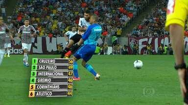 Atlético-MG empata no Brasileirão e deixa 'G4' - Time ficou em 0x0 em partida contra o Fluminense, no Maracanã.