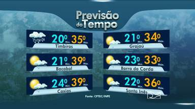 Confira a previsão do tempo para essa segunda-feira - Tempo quente, mas com possibilidade de chuva no Maranhão. Vamos as temperaturas.