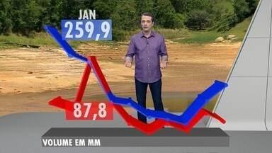 Mapa virtual mostra dados da seca na região - Neste ano, choveu menos do que o esperado na maioria dos meses.