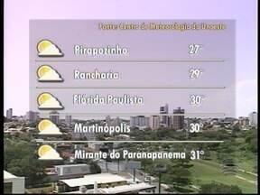 Baixos índices de umidade são registrados - Em Presidente Prudente, máxima é de 30º C.