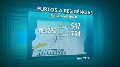 Número de furtos a casas sobe 37% em Samambaia, no DF - Moradores do DF estão assustados com os constantes furtos às casas. Os criminosos arrombam as portas e levam tudo o que pode, deixando prejuízo e a sensação de segurança. Em Águas Claras, no entanto, número de roubos diminuiu em relação a 2013.
