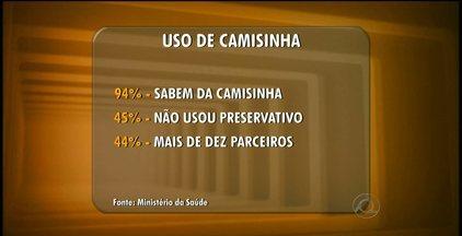 Pesquisa mostra que 45% dos brasileiros não usaram camisinha nos últimos 12 meses - A maioria dos entrevistados também afirmaram saber da importância de usar o preservativo.