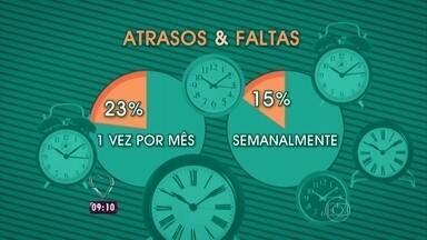 Cissa e André mostram pesquisa sobre atrasos no trabalho - Site de recrutamento analisa os motivos de atraso no trabalho