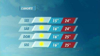 Tempo firme neste fim de semana em Cianorte - O sol aparece e deixa o tempo mais firme no sábado (06) na maior parte da região noroeste.