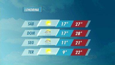 Previsão de frio a partir de segunda-feira - Pode chover no fim de semana.