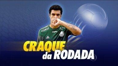 Craque da 9ª rodada do Brasileirão 2015: Egídio, do Palmeiras - Lateral do Alviverde participou dos 4 gols no clássico contra São Paulo.