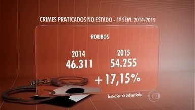 Governo divulga balanço de crimes praticado em Minas no primeiro semestre - Homicídios caíram no estado, mas roubos tiveram alta.