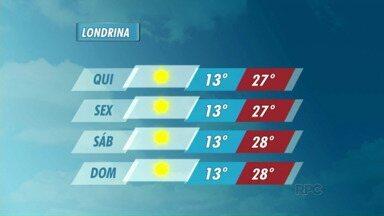 Tempo continua estável no Paraná - A umidade do ar já começa a cair no norte do Estado.