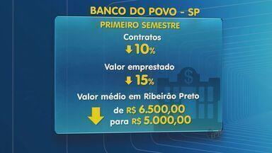 Crise financeira atinge pequenos empreendedores paulistas - Sinal disso é a queda no movimento do Banco do Povo registrada no primeiro semestre.