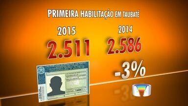 Autoescolas fazem promoção para driblar a crise em Taubaté, SP - Segundo as autoescolas, procura caiu cerca de 20% no último ano.
