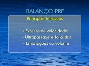 PRF divulga balanço de ocorrências registradas durante o feriado em Pernambuco - Número de acidentes deste ano foi menor que em 2014.