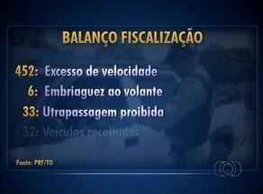 PRF divulga balanço parcial de Operação Independência - PRF divulga balanço parcial de Operação Independência
