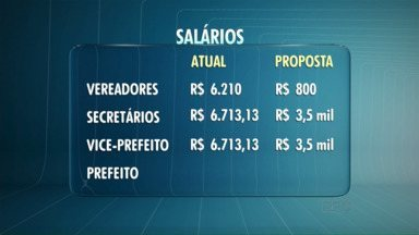 Vereadores de São Mateus do Sul aprovam redução salarial - O prefeito precisa sancionar a lei.