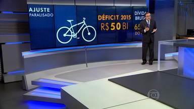 """Governo se meteu em uma armadilha fiscal com as """"pedaladas"""" - Carlos Alberto Sardenberg comenta os dados econômicos para analisar a verdadeira armadilha fiscal durante o governo da presidente Dilma Rousseff."""