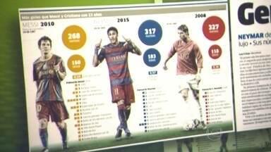 Jornal de Madri dá destaque para Neymar e exalta número de gols em relação a Messi e CR7 - Jornal de Madri dá destaque para Neymar e exalta número de gols em relação a Messi e CR7