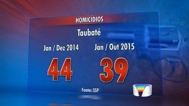 Taubaté zerou o número de homicídios em setembro - Violência diminuiu na cidade no último mês.
