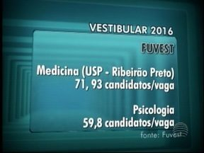 Fuvest divulga lista dos cursos mais concorridos no vestibular de 2016 - Medicina está em primeiro lugar com 43 candidatos por vaga.