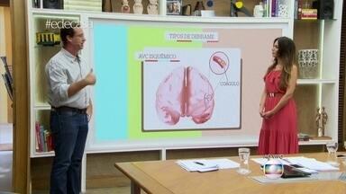 Neurocirurgião comenta de acidente vascular cerebral - Médico explica os riscos do AVC e os cuidados para evitá-lo