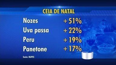 Pesquisa do Nupes mostra aumento médio de 20% no preço dos itens da ceia - Peru subiu 17% e panetone 19% em relação ao ano passado.