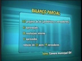 Legislativo de Governador Valadares faz balanço dos projetos de 2015 - Houve uma redução de 21 para 19 vereadores neste ano.