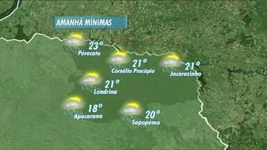 Sexta-feira deve ter tempo típico de verão - Vai fazer calor, o tempo fica abafado e pode chover.