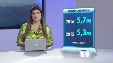 Cantareira voltou a ser principal sistema de abastecimento em São Paulo - Nesta sexta, represas do sistema estão com 18% da capacidade.